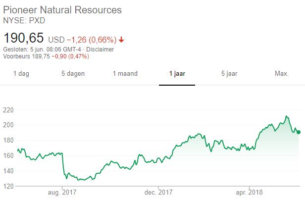 aandelentips Seth Klarman
